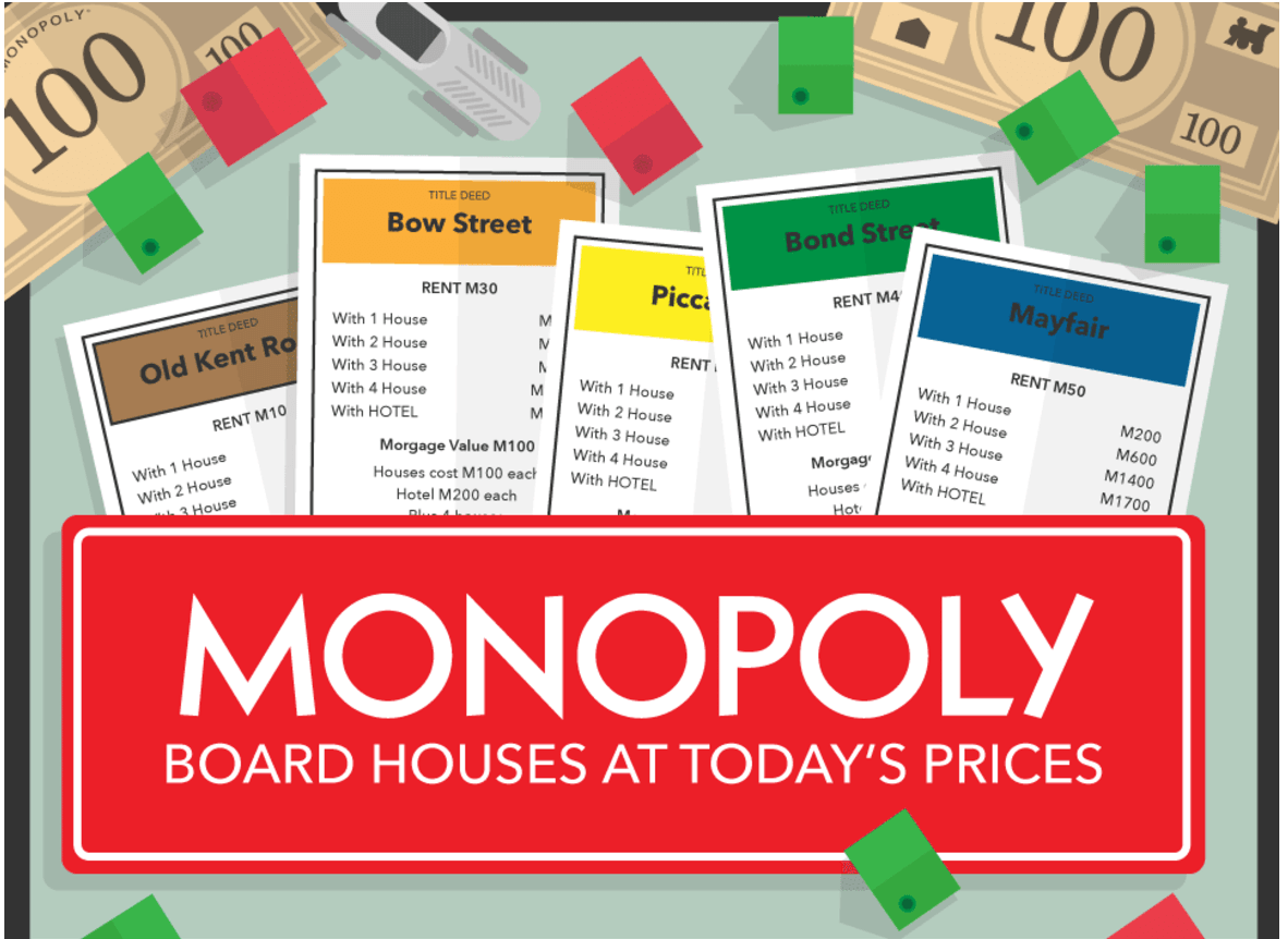 MONOPOLY BOARD HOUSES AT TODAY'S PRICES.png