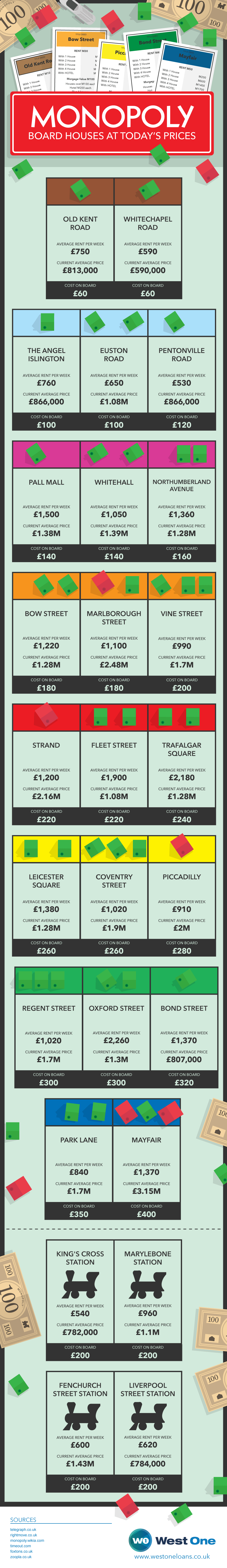 Monopoly-board-prices-v2.png